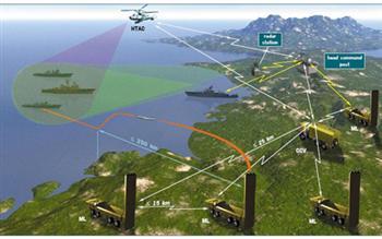 Mỗi tổ hợp K-300P Bastion có khả năng quản lý đường bờ biển dài 600km.