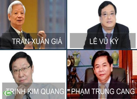 Khởi tố 4 người, gồm: Ông Trần Xuân Giá - nguyên Chủ tịch HĐQT Ngân hàng ACB; các ông Lê Vũ Kỳ, Trịnh Kim Quang, Phạm Trung Cang - nguyên Phó Chủ tịch HĐQT Ngân hàng ACB.