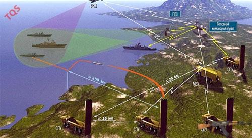 Hệ thống tên lửa bờ biển Bastition - lực lượng chống tiếp cận hữu hiệu.